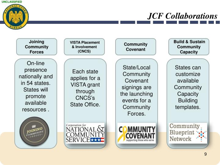 JCF Collaborations