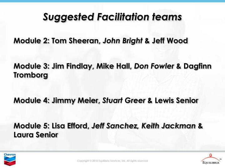 Suggested Facilitation teams
