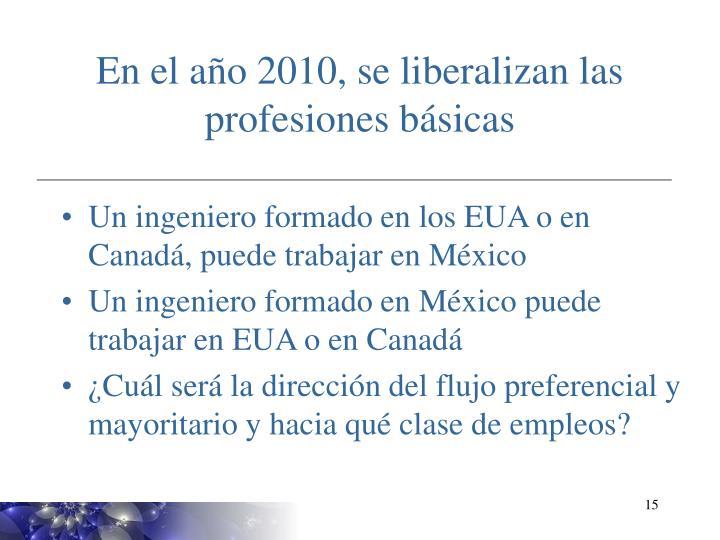 En el año 2010, se liberalizan las profesiones básicas