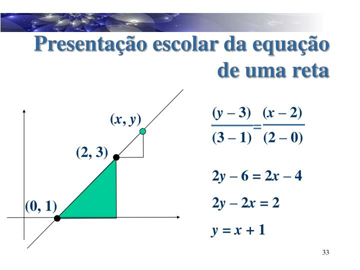 Presentação escolar da equação de uma reta