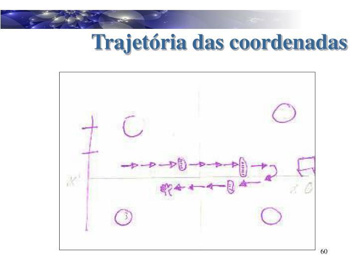 Trajetória das coordenadas