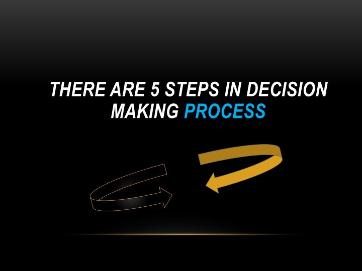 There are 5 steps in DECISION making
