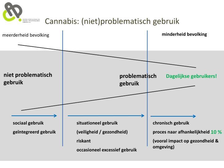 Cannabis: (niet)problematisch gebruik