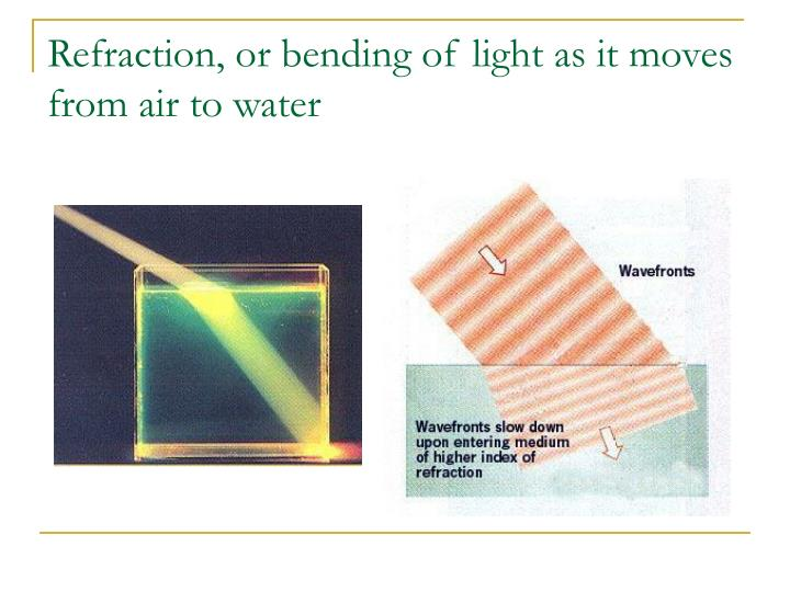 Refraction, or bending of light as it moves from air to water