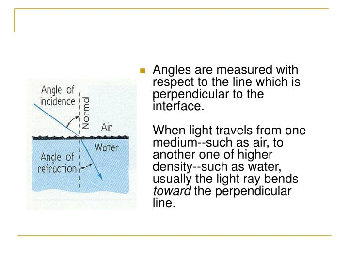 Angles are measured with