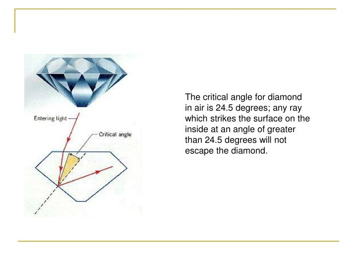 The critical angle for diamond
