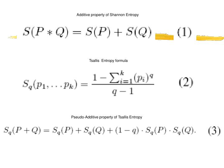 Additive property of Shannon Entropy