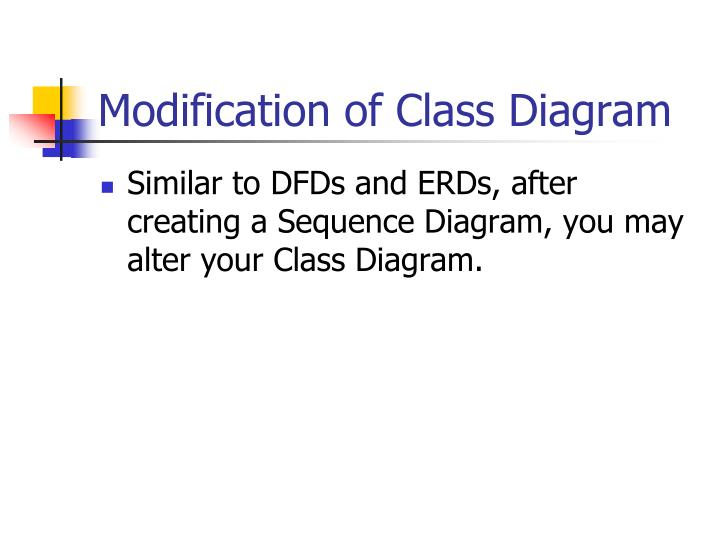 Modification of Class Diagram