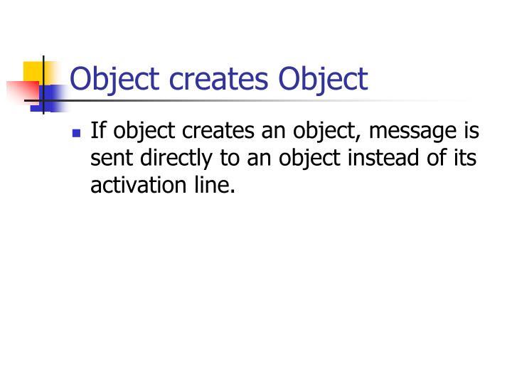 Object creates Object