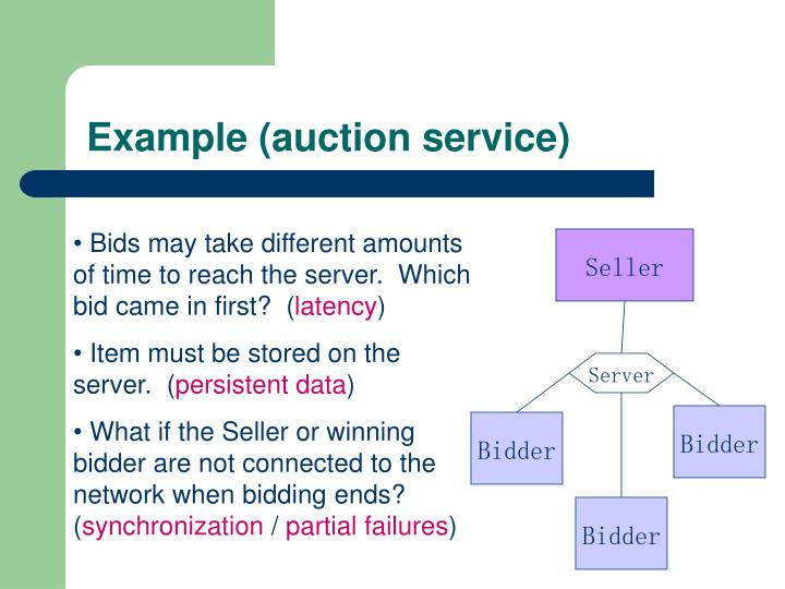 Example (auction service)