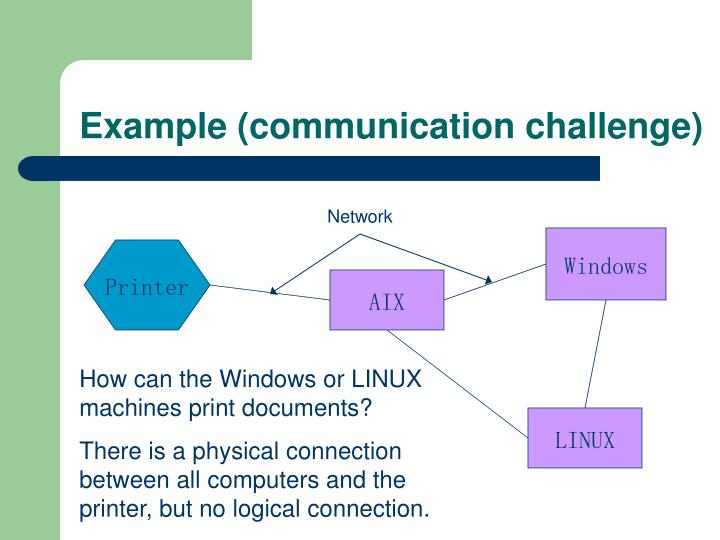 Example (communication challenge)