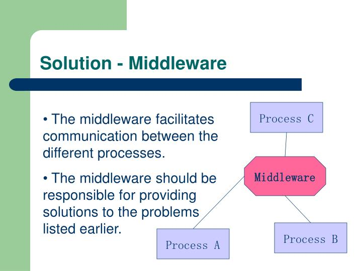 Solution - Middleware