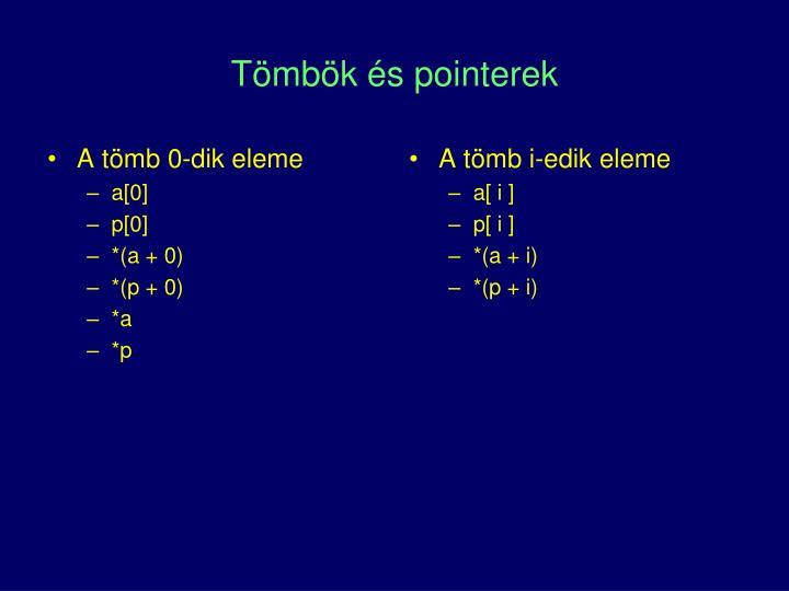 A tömb 0-dik eleme