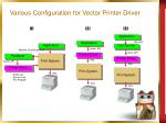 various configuration for vector printer driver