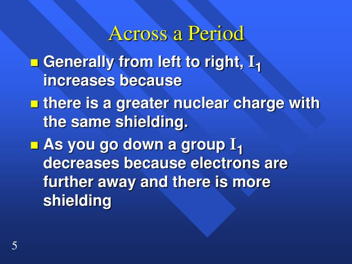 Across a Period
