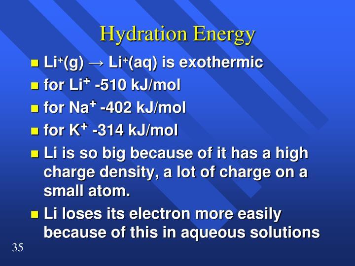 Hydration Energy