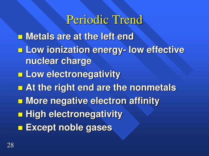 Periodic Trend