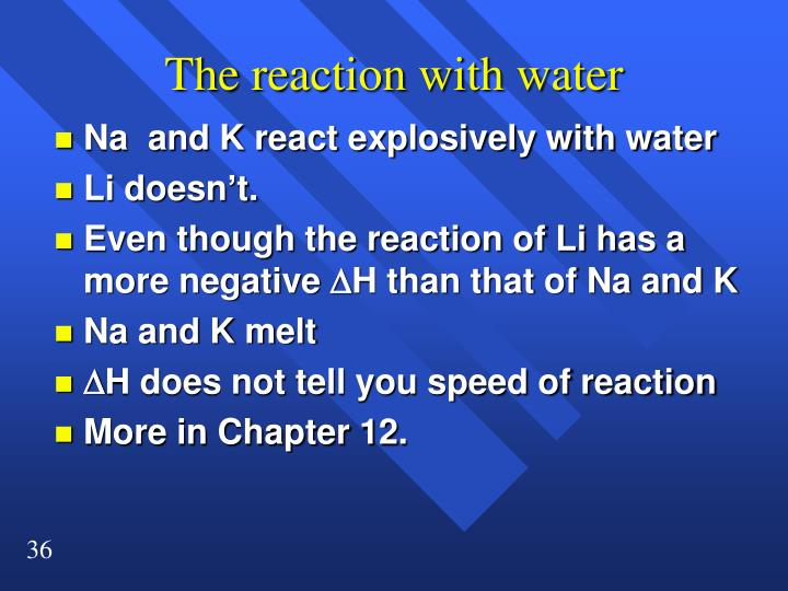 The reaction with water