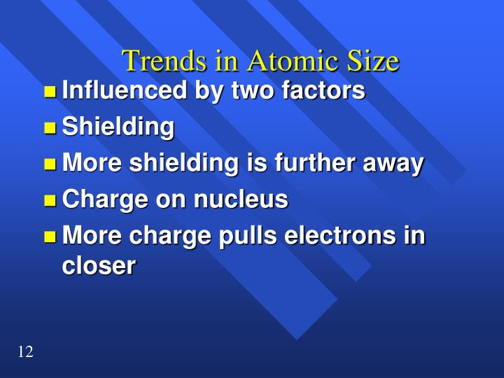 Trends in Atomic Size