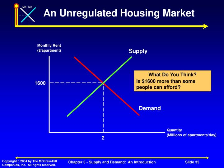 An Unregulated Housing Market