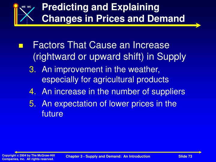 Predicting and Explaining Changes in Prices and Demand