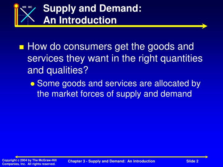 Supply and demand an introduction
