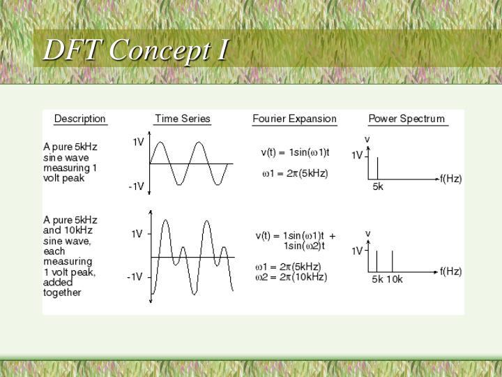 DFT Concept I