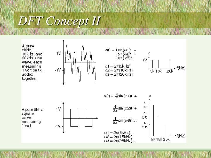 DFT Concept II