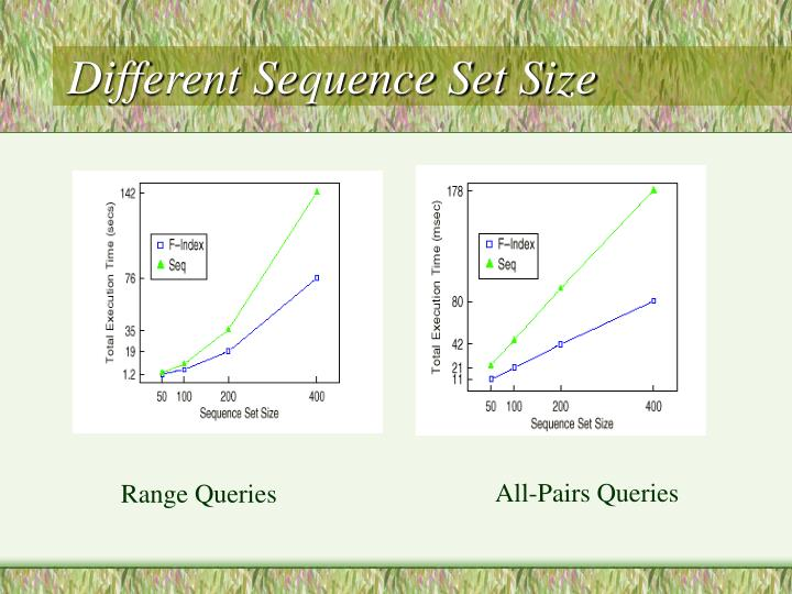 Different Sequence Set Size