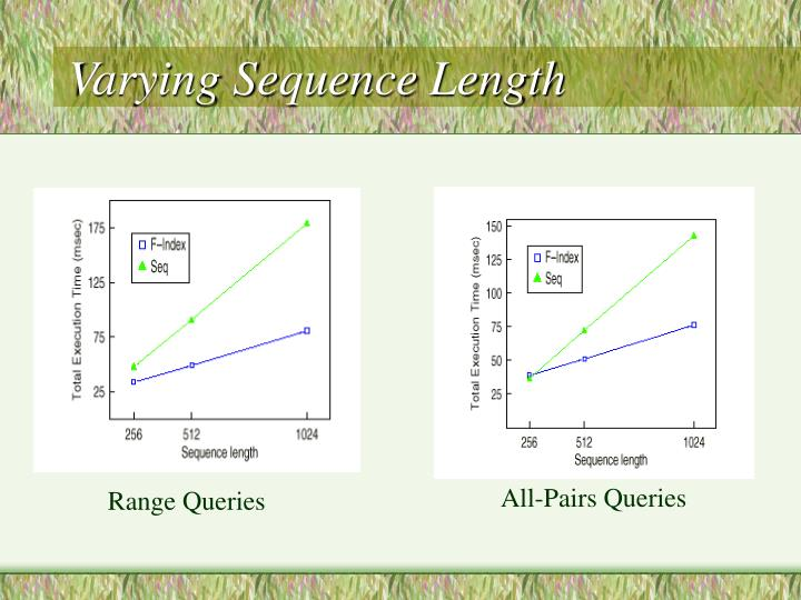 Varying Sequence Length