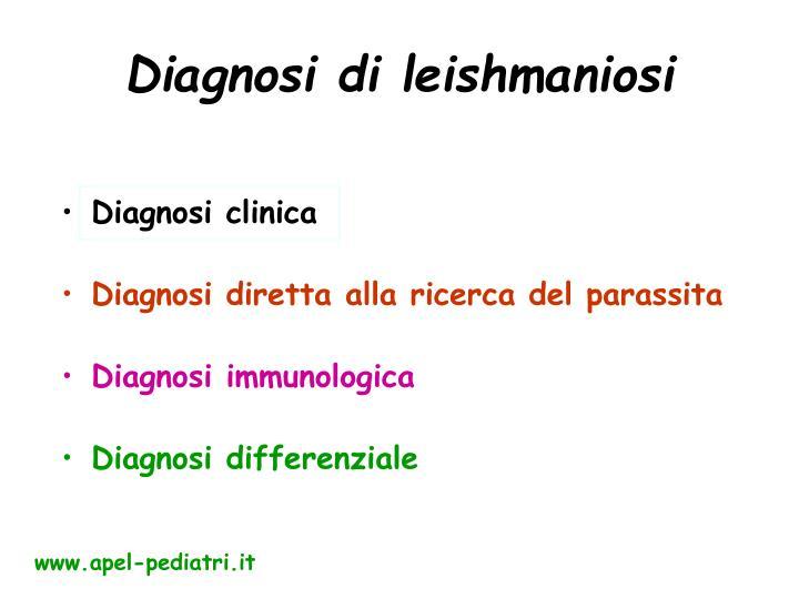 Diagnosi di leishmaniosi