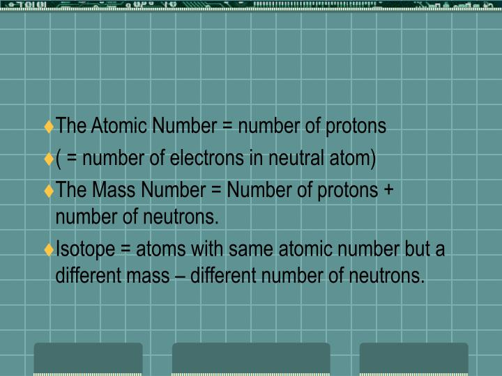 The Atomic Number = number of protons
