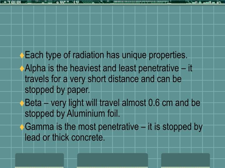 Each type of radiation has unique properties.