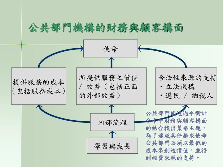 公共部門機構的財務與顧客構面