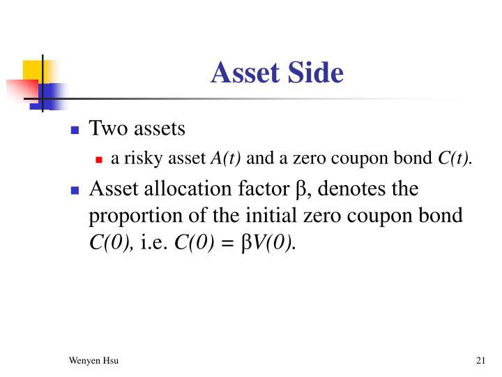 Asset Side
