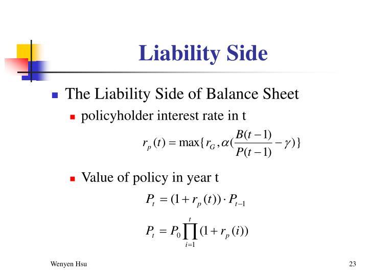 Liability Side