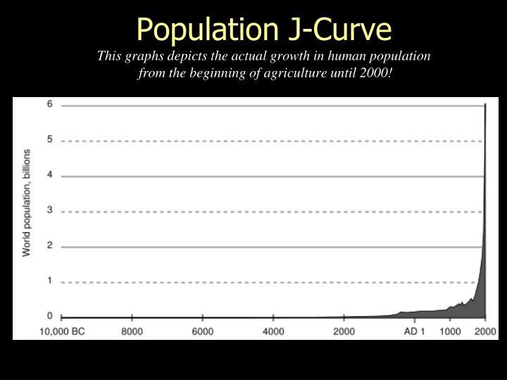 Population J-Curve