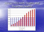 african hiv aids deaths and projected deaths