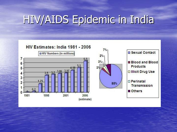 HIV/AIDS Epidemic in India