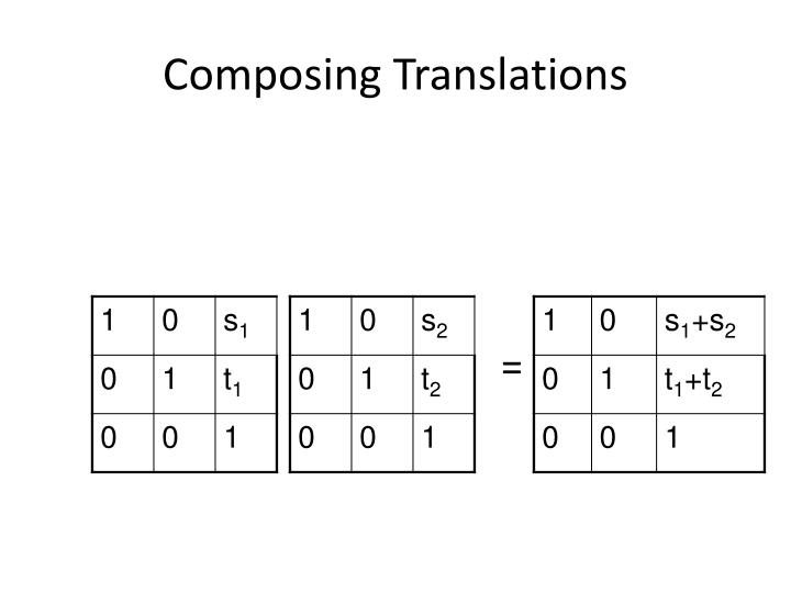 Composing Translations