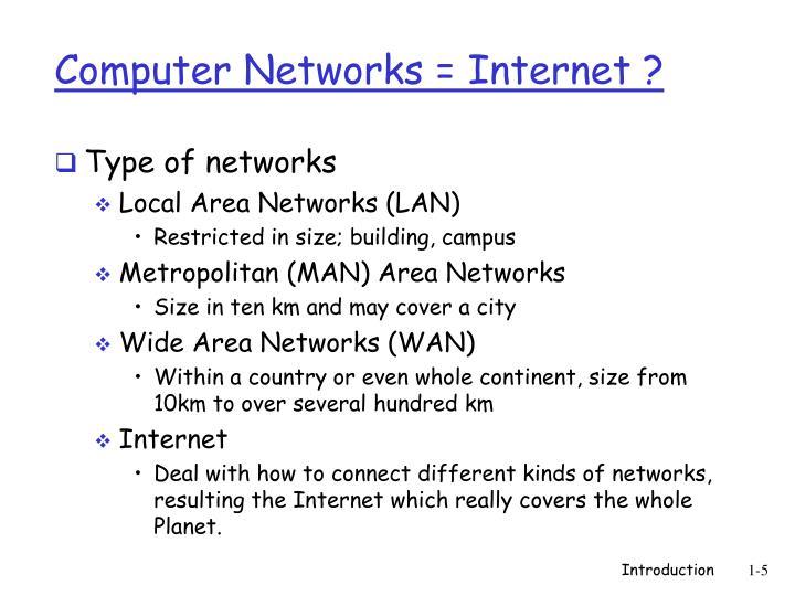 Computer Networks = Internet ?