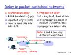delay in packet switched networks