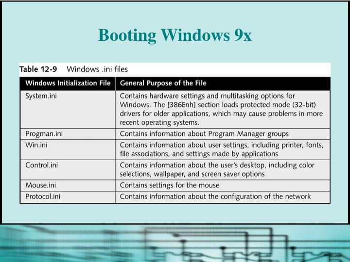 Booting Windows 9x