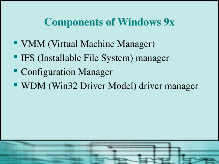 Components of Windows 9x
