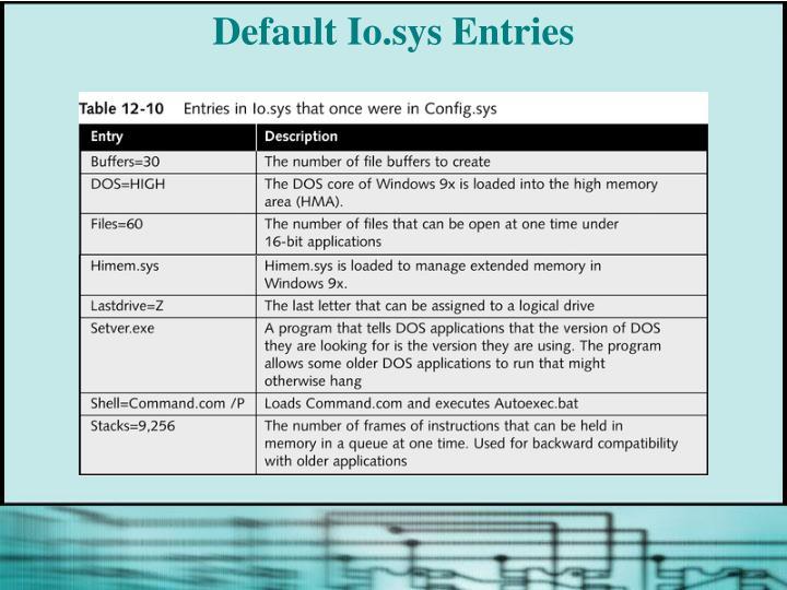Default Io.sys Entries