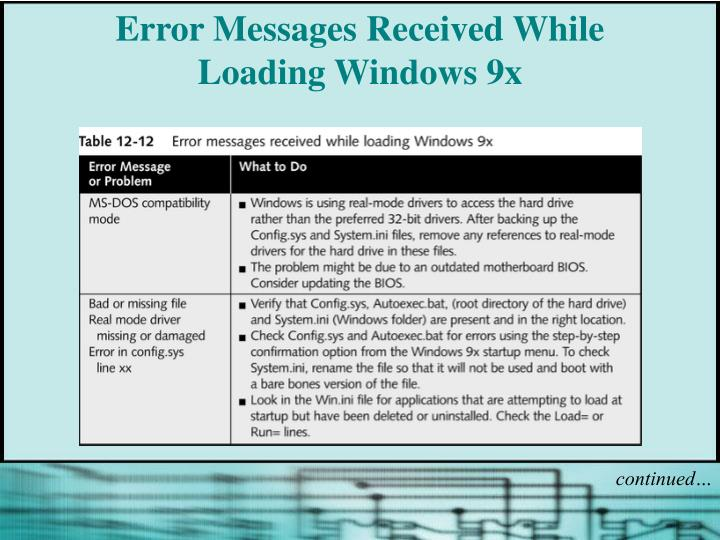 Error Messages Received While  Loading Windows 9x