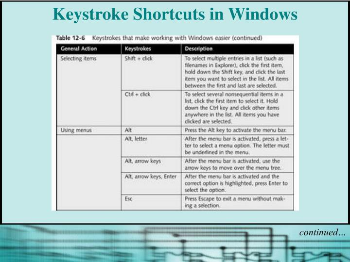 Keystroke Shortcuts in Windows
