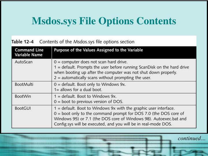 Msdos.sys File Options Contents