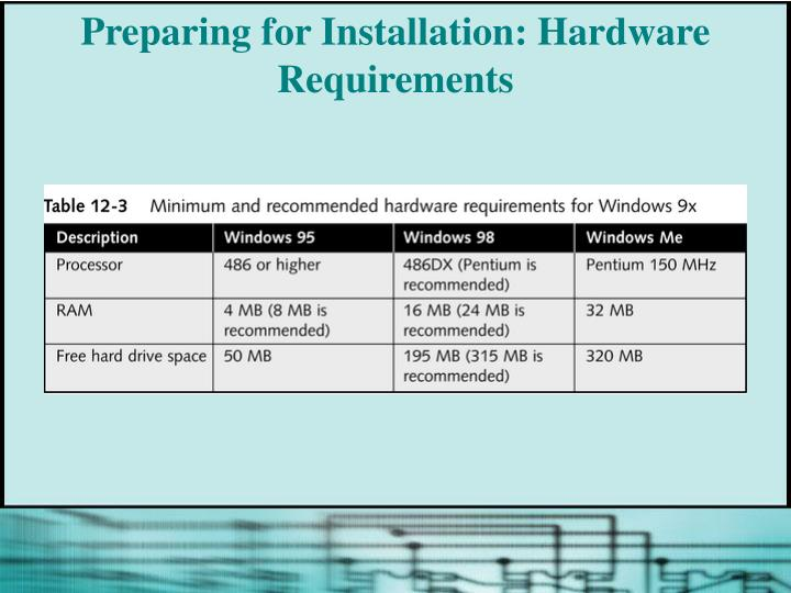 Preparing for Installation: Hardware Requirements