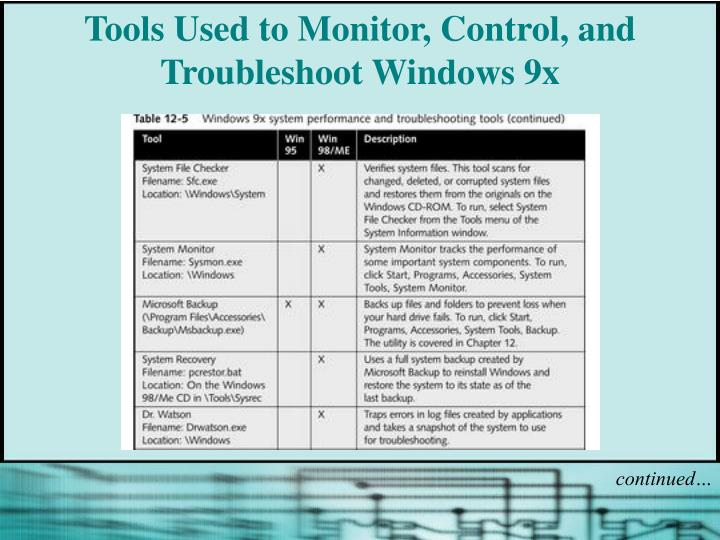 Tools Used to Monitor, Control, and Troubleshoot Windows 9x